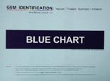 Charte d'identification  des gemmes