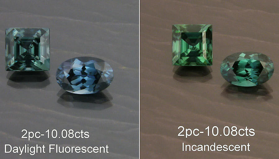 Zircon color change