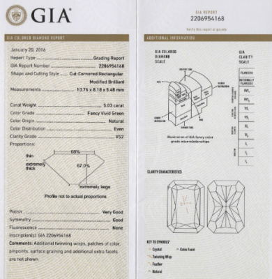 aurora-green-diamonds-gia-certificate